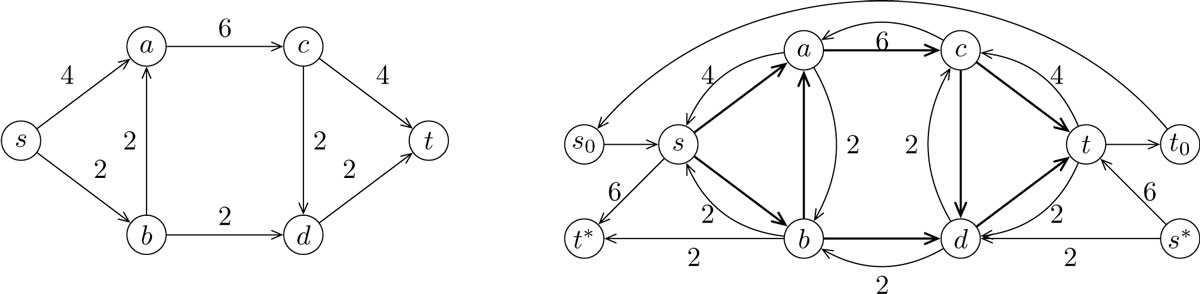 https://static-content.springer.com/image/art%3A10.1186%2F1471-2105-14-S5-S15/MediaObjects/12859_2013_Article_5783_Fig1_HTML.jpg