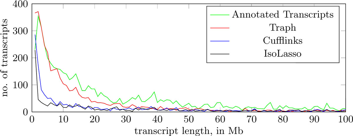 https://static-content.springer.com/image/art%3A10.1186%2F1471-2105-14-S5-S15/MediaObjects/12859_2013_Article_5783_Fig3_HTML.jpg