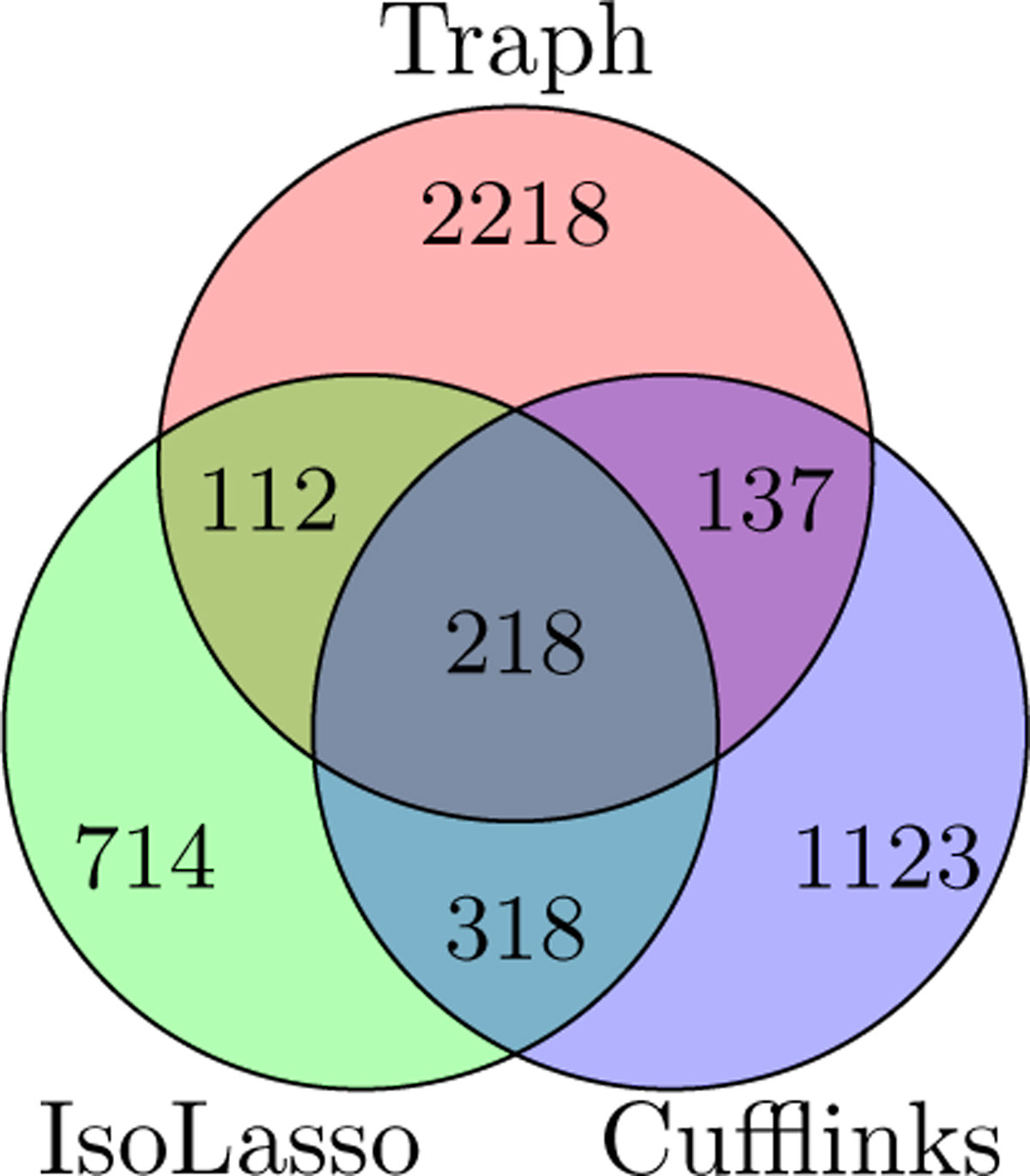 https://static-content.springer.com/image/art%3A10.1186%2F1471-2105-14-S5-S15/MediaObjects/12859_2013_Article_5783_Fig4_HTML.jpg