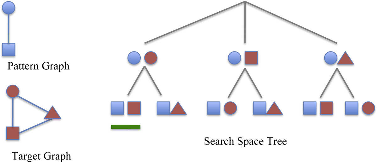https://static-content.springer.com/image/art%3A10.1186%2F1471-2105-14-S7-S13/MediaObjects/12859_2013_Article_5823_Fig1_HTML.jpg