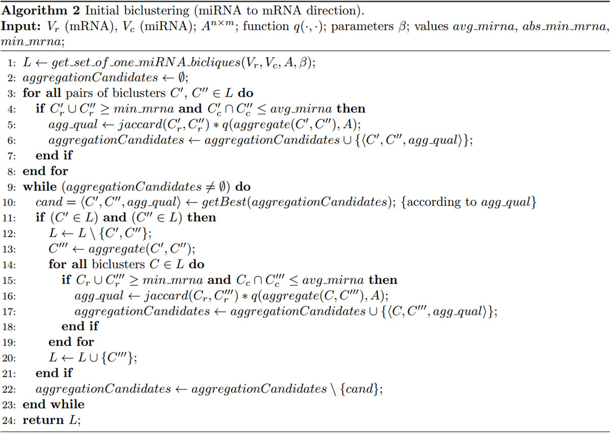 https://static-content.springer.com/image/art%3A10.1186%2F1471-2105-14-S7-S8/MediaObjects/12859_2013_Article_5818_Fig3_HTML.jpg