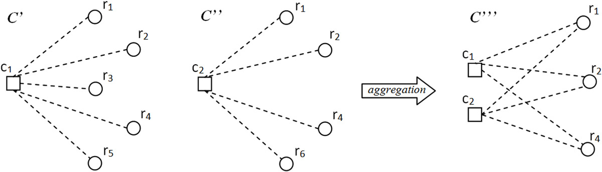 https://static-content.springer.com/image/art%3A10.1186%2F1471-2105-14-S7-S8/MediaObjects/12859_2013_Article_5818_Fig4_HTML.jpg