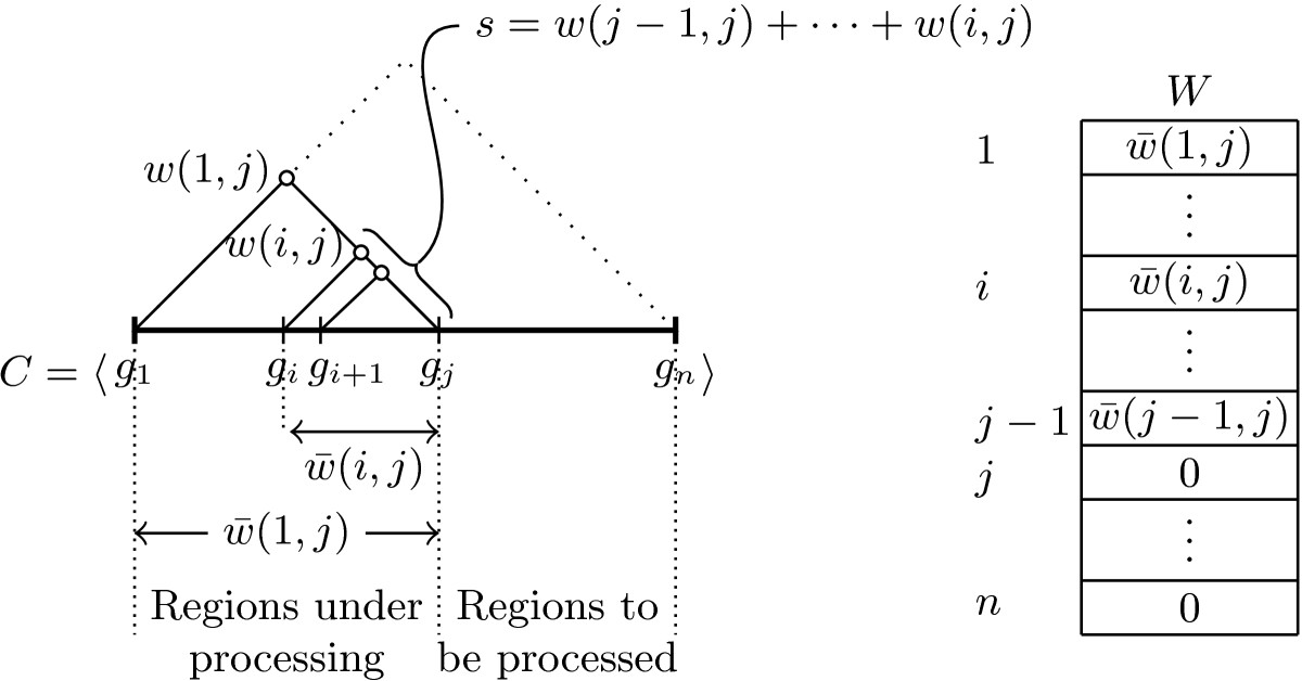 https://static-content.springer.com/image/art%3A10.1186%2F1471-2105-15-10/MediaObjects/12859_2013_Article_6262_Fig1_HTML.jpg