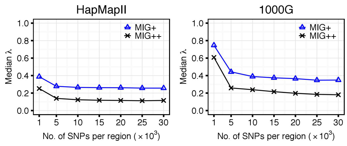 https://static-content.springer.com/image/art%3A10.1186%2F1471-2105-15-10/MediaObjects/12859_2013_Article_6262_Fig5_HTML.jpg