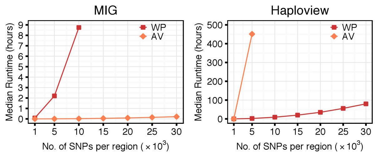https://static-content.springer.com/image/art%3A10.1186%2F1471-2105-15-10/MediaObjects/12859_2013_Article_6262_Fig7_HTML.jpg