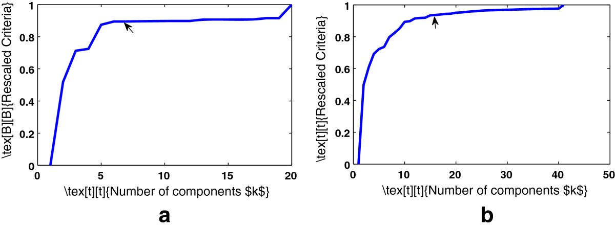 https://static-content.springer.com/image/art%3A10.1186%2F1471-2105-15-137/MediaObjects/12859_2013_Article_6398_Fig4_HTML.jpg