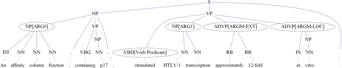 https://static-content.springer.com/image/art%3A10.1186%2F1471-2105-15-160/MediaObjects/12859_2013_Article_6438_Fig2_HTML.jpg