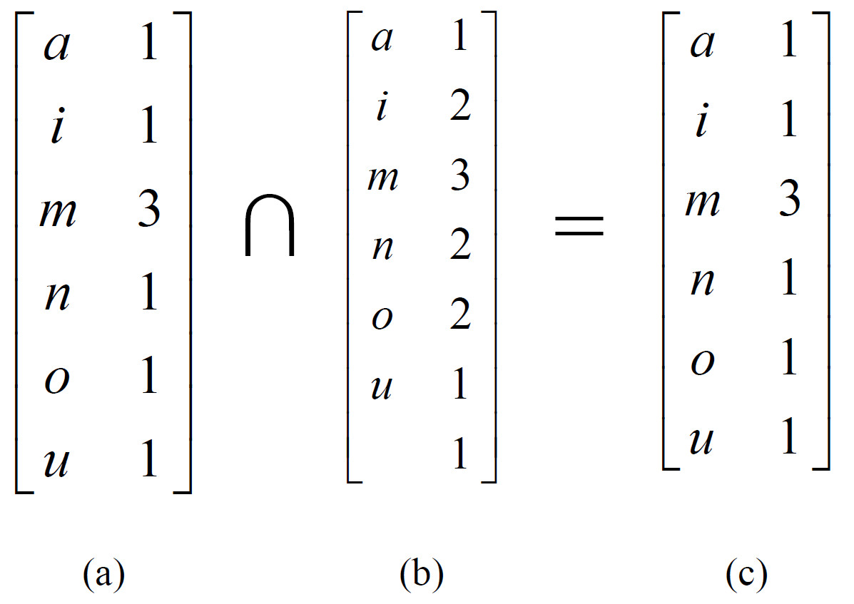 https://static-content.springer.com/image/art%3A10.1186%2F1471-2105-15-187/MediaObjects/12859_2013_Article_6480_Fig1_HTML.jpg