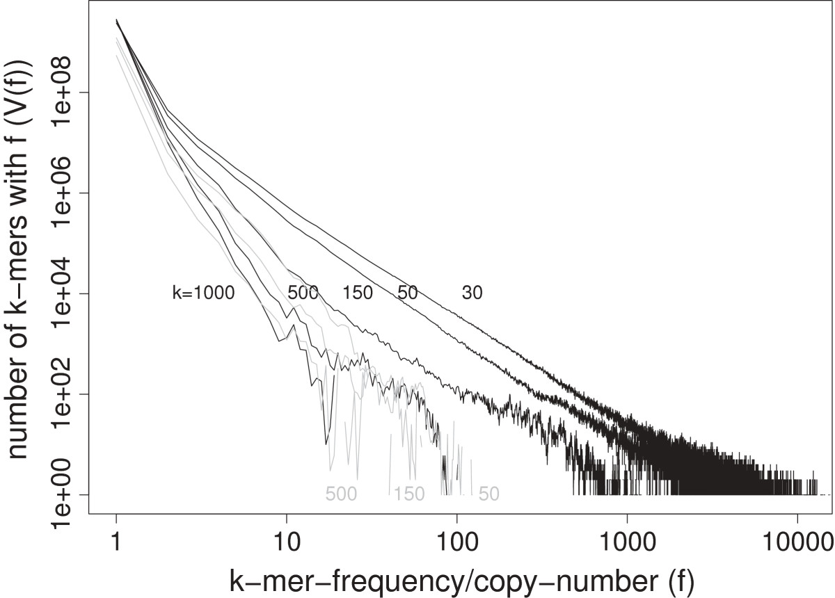 https://static-content.springer.com/image/art%3A10.1186%2F1471-2105-15-2/MediaObjects/12859_2013_Article_6813_Fig3_HTML.jpg