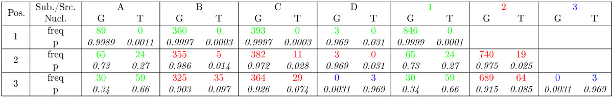 https://static-content.springer.com/image/art%3A10.1186%2F1471-2105-15-205/MediaObjects/12859_2013_Article_6515_Fig1_HTML.jpg