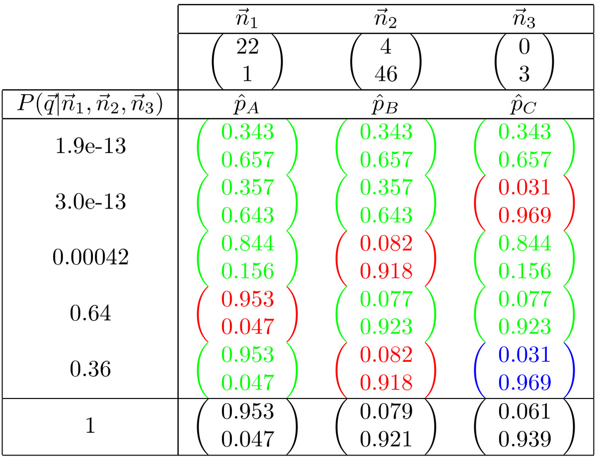 https://static-content.springer.com/image/art%3A10.1186%2F1471-2105-15-205/MediaObjects/12859_2013_Article_6515_Fig5_HTML.jpg