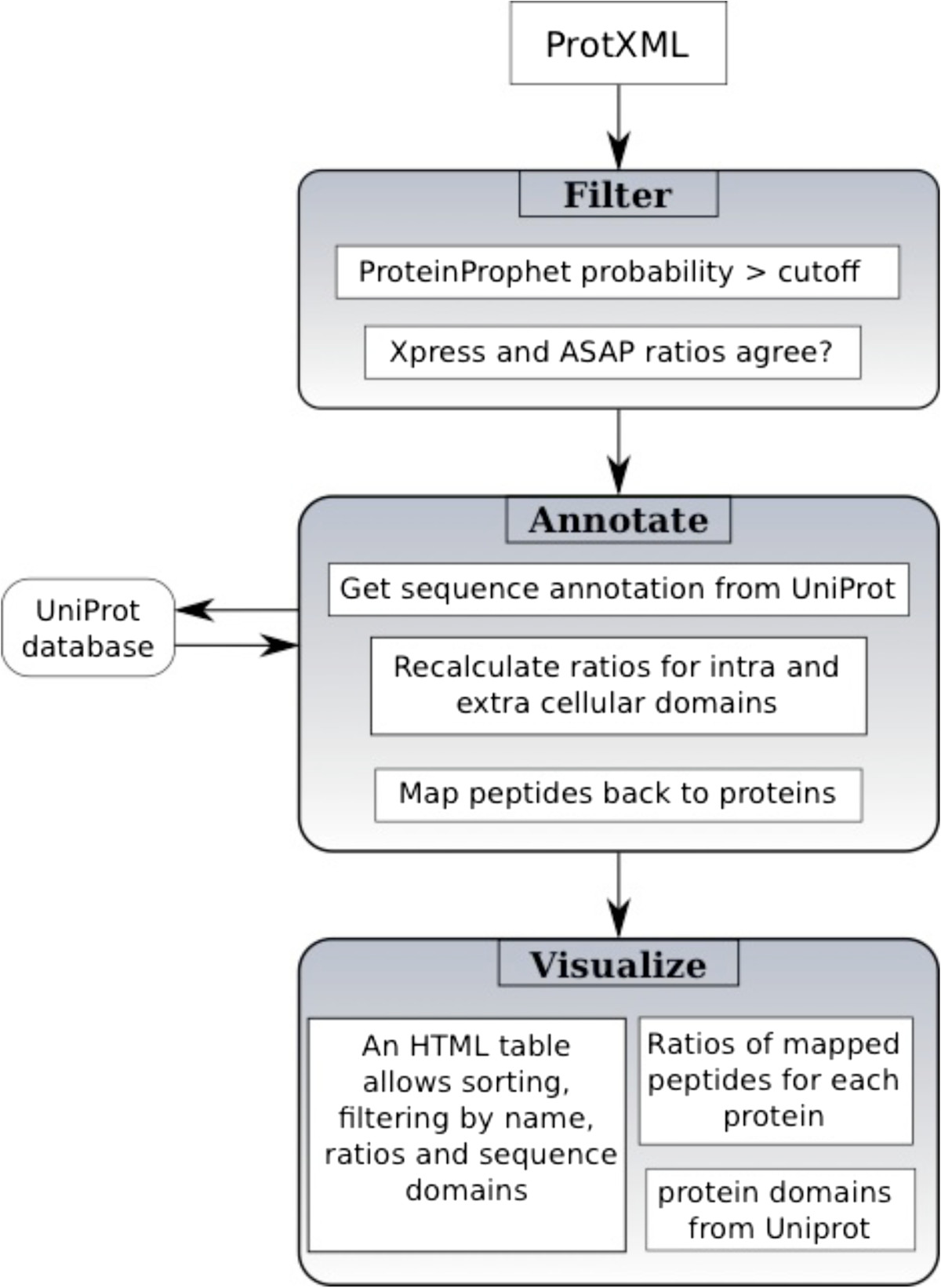 https://static-content.springer.com/image/art%3A10.1186%2F1471-2105-15-207/MediaObjects/12859_2014_Article_6459_Fig1_HTML.jpg