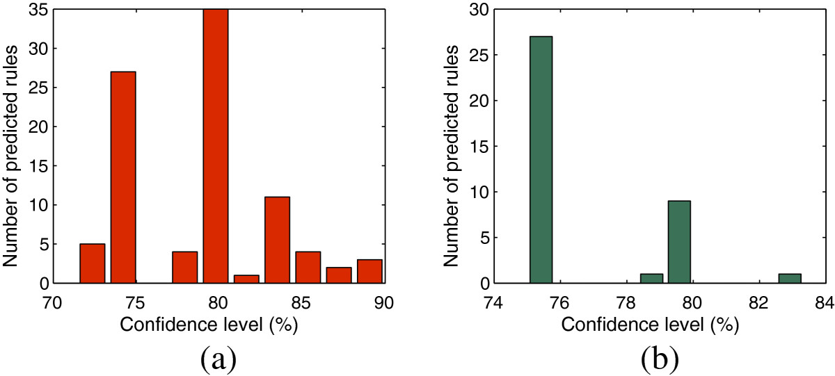 https://static-content.springer.com/image/art%3A10.1186%2F1471-2105-15-26/MediaObjects/12859_2013_Article_6290_Fig7_HTML.jpg