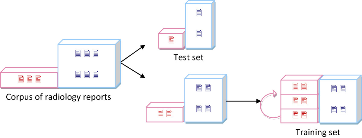 https://static-content.springer.com/image/art%3A10.1186%2F1471-2105-15-266/MediaObjects/12859_2014_Article_6535_Fig3_HTML.jpg