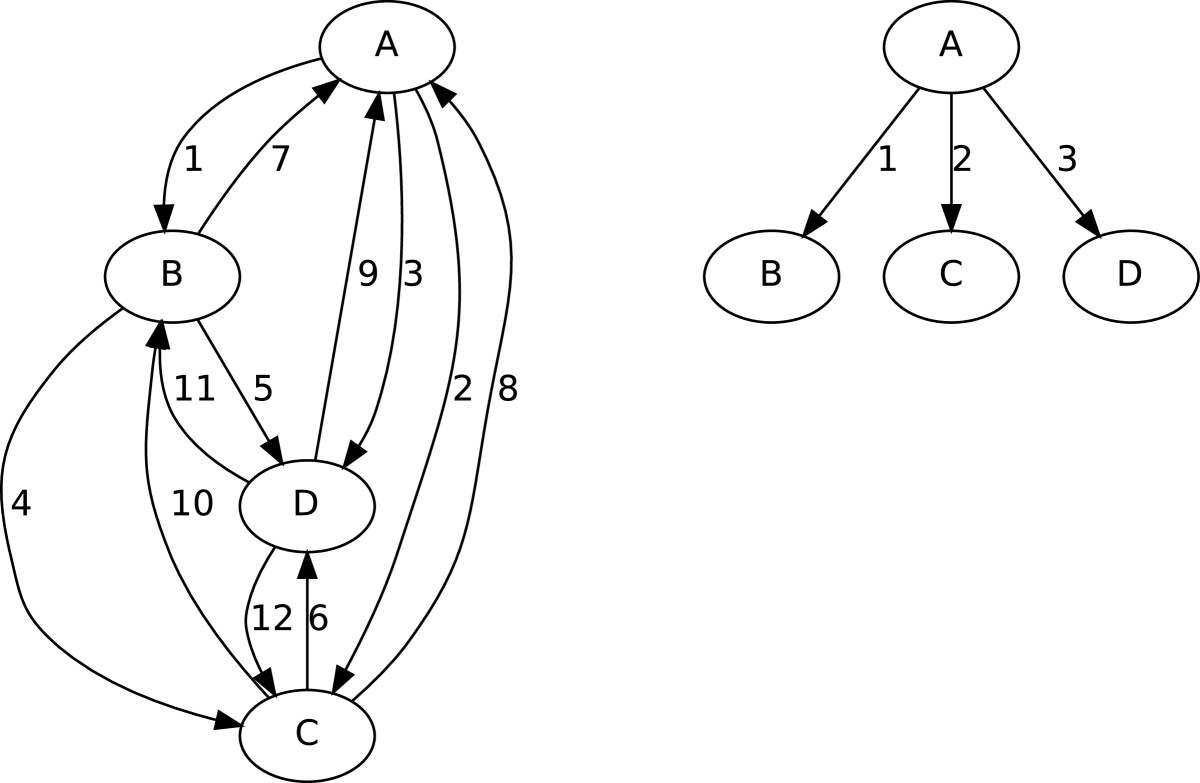 https://static-content.springer.com/image/art%3A10.1186%2F1471-2105-15-27/MediaObjects/12859_2013_Article_6283_Fig4_HTML.jpg