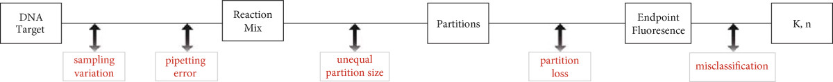 https://static-content.springer.com/image/art%3A10.1186%2F1471-2105-15-283/MediaObjects/12859_2014_Article_6687_Fig1_HTML.jpg