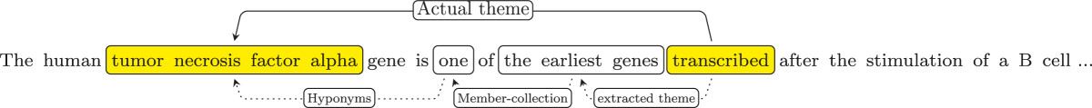 https://static-content.springer.com/image/art%3A10.1186%2F1471-2105-15-285/MediaObjects/12859_2013_Article_6688_Fig2_HTML.jpg