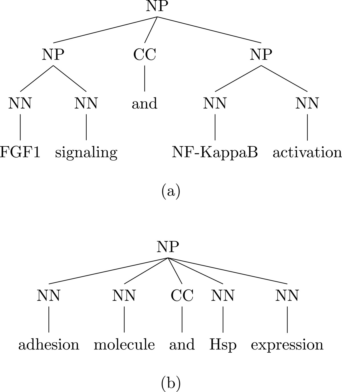 https://static-content.springer.com/image/art%3A10.1186%2F1471-2105-15-285/MediaObjects/12859_2013_Article_6688_Fig3_HTML.jpg