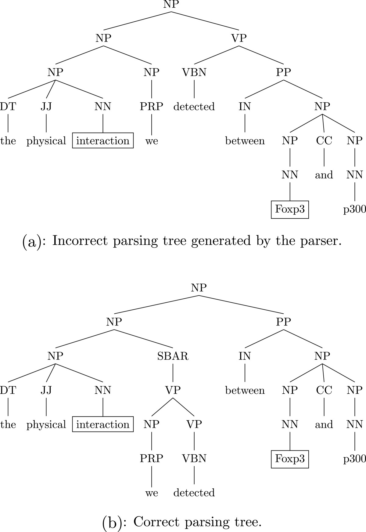 https://static-content.springer.com/image/art%3A10.1186%2F1471-2105-15-285/MediaObjects/12859_2013_Article_6688_Fig4_HTML.jpg
