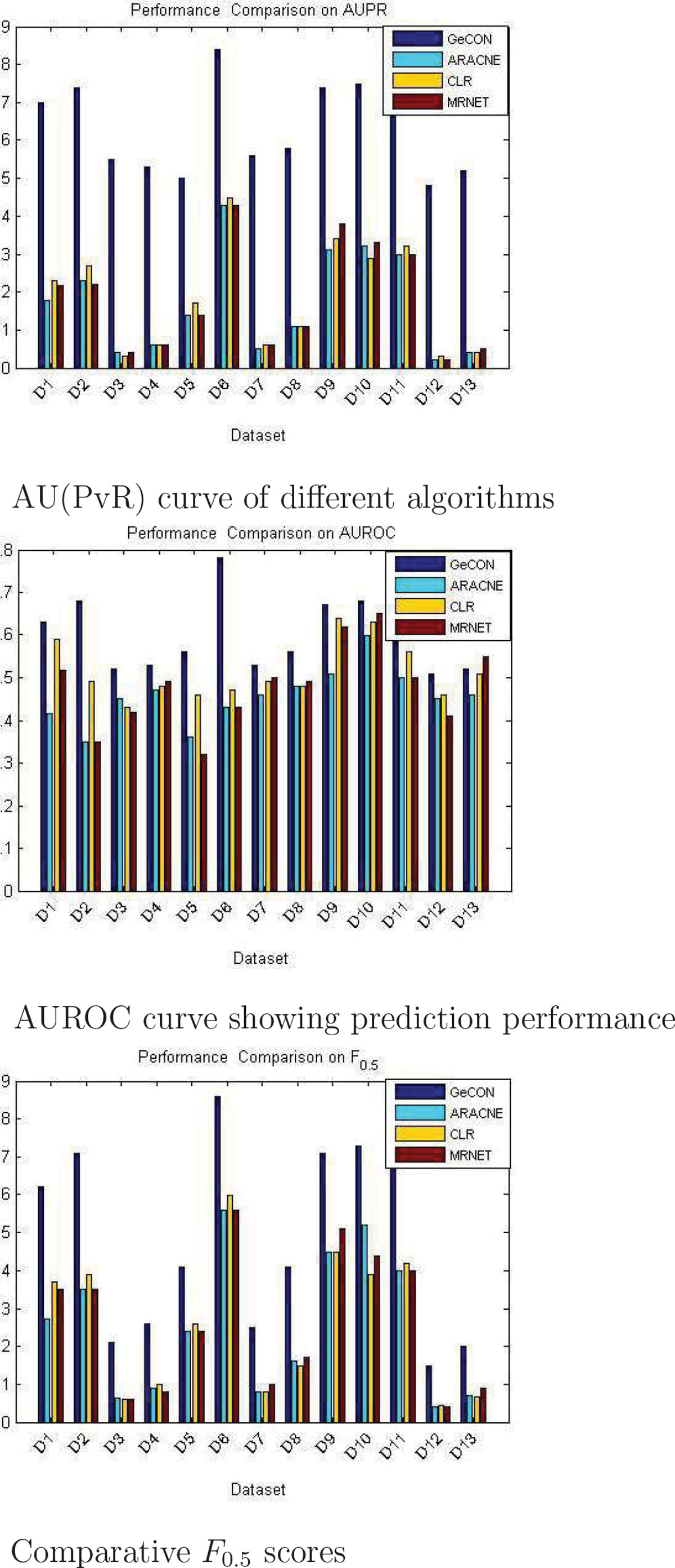 https://static-content.springer.com/image/art%3A10.1186%2F1471-2105-15-S7-S10/MediaObjects/12859_2014_Article_6420_Fig4_HTML.jpg