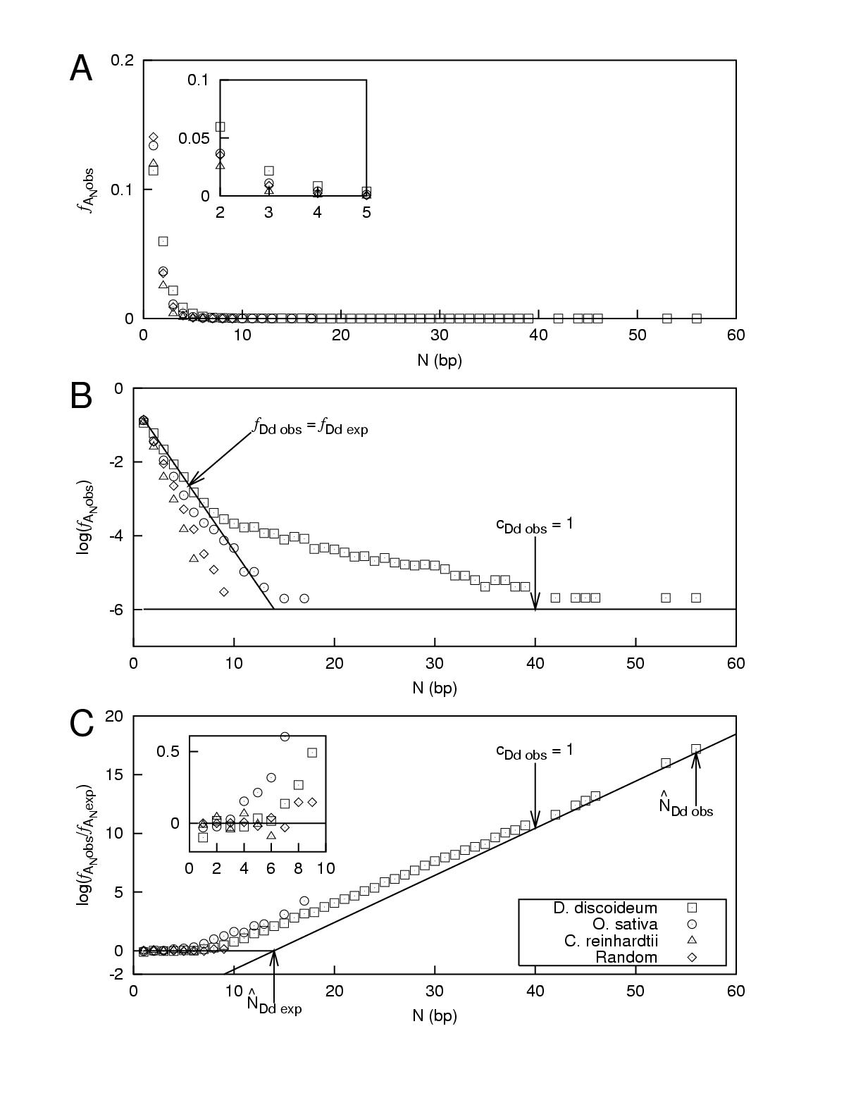 https://static-content.springer.com/image/art%3A10.1186%2F1471-2105-4-22/MediaObjects/12859_2003_Article_72_Fig1_HTML.jpg