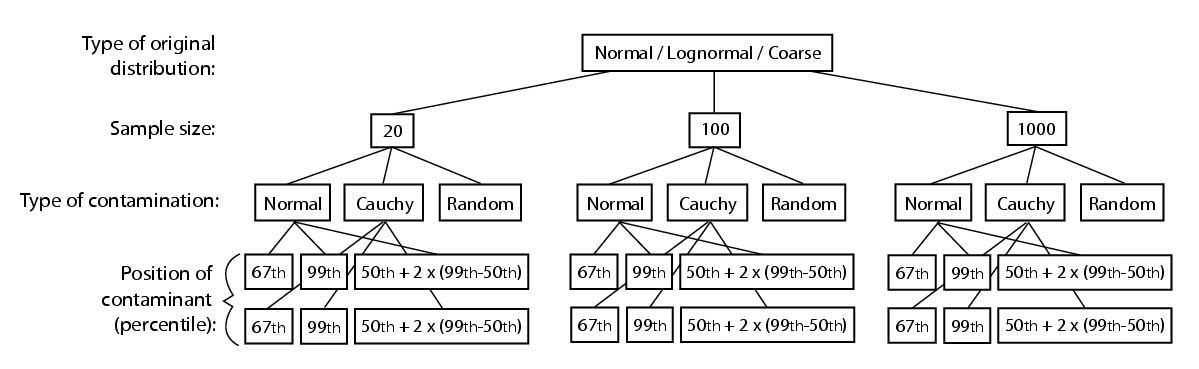 https://static-content.springer.com/image/art%3A10.1186%2F1471-2105-4-31/MediaObjects/12859_2003_Article_81_Fig3_HTML.jpg