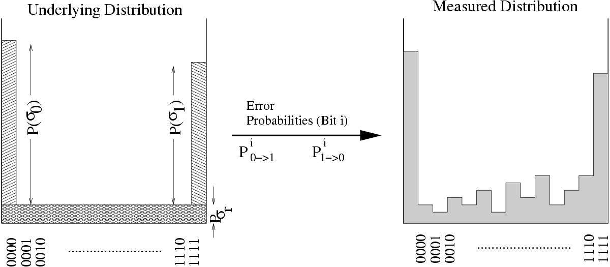 https://static-content.springer.com/image/art%3A10.1186%2F1471-2105-4-40/MediaObjects/12859_2003_Article_90_Fig1_HTML.jpg