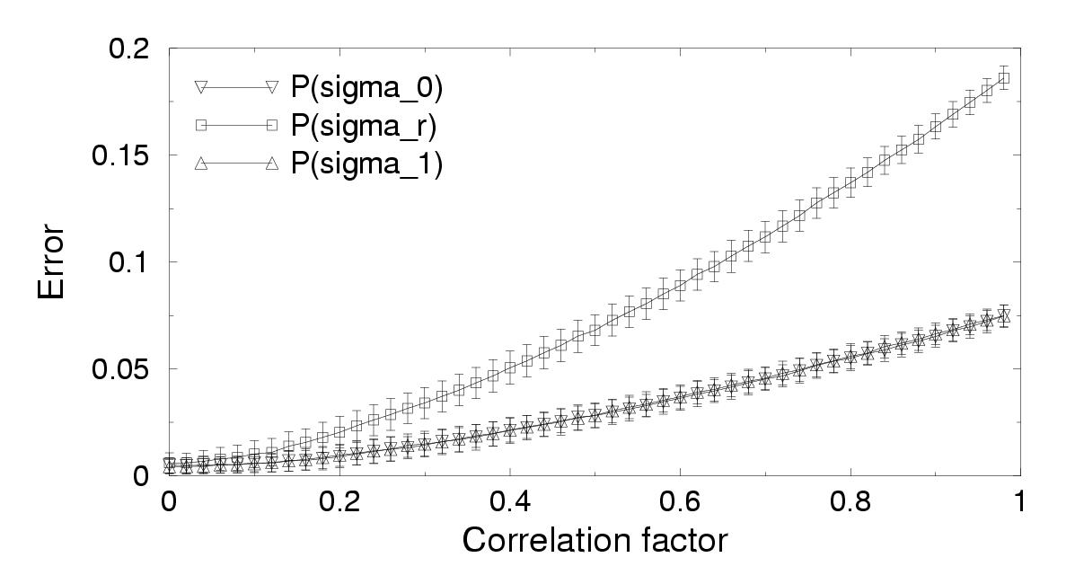 https://static-content.springer.com/image/art%3A10.1186%2F1471-2105-4-40/MediaObjects/12859_2003_Article_90_Fig2_HTML.jpg