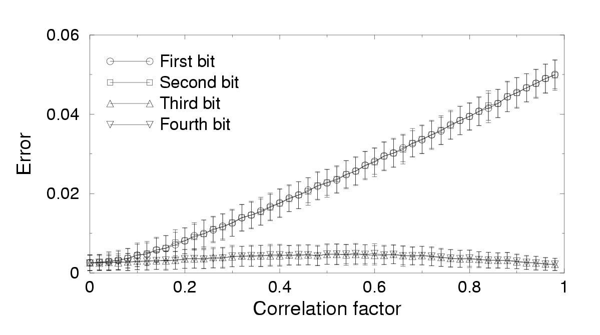https://static-content.springer.com/image/art%3A10.1186%2F1471-2105-4-40/MediaObjects/12859_2003_Article_90_Fig3_HTML.jpg