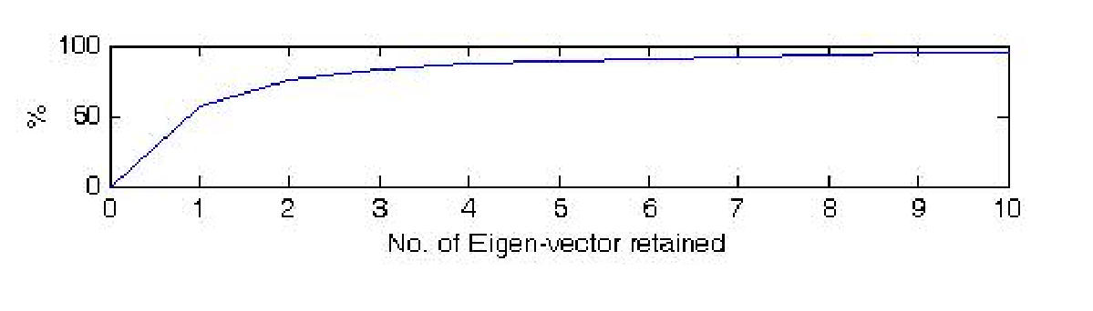 https://static-content.springer.com/image/art%3A10.1186%2F1471-2105-4-43/MediaObjects/12859_2003_Article_93_Fig2_HTML.jpg