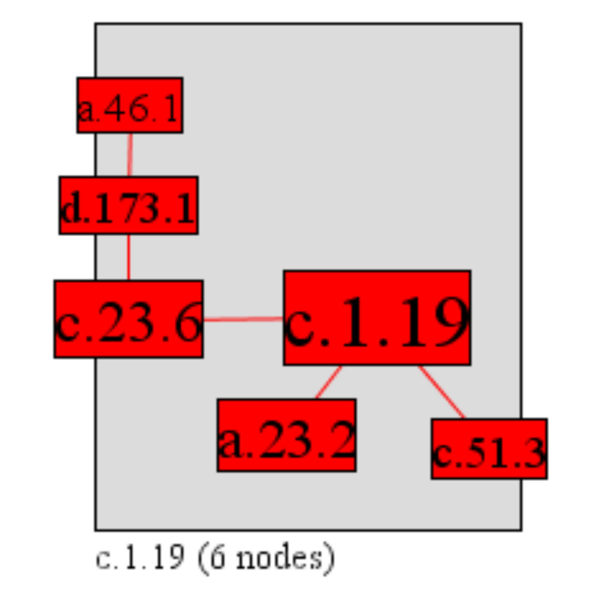 https://static-content.springer.com/image/art%3A10.1186%2F1471-2105-4-45/MediaObjects/12859_2003_Article_95_Fig16_HTML.jpg