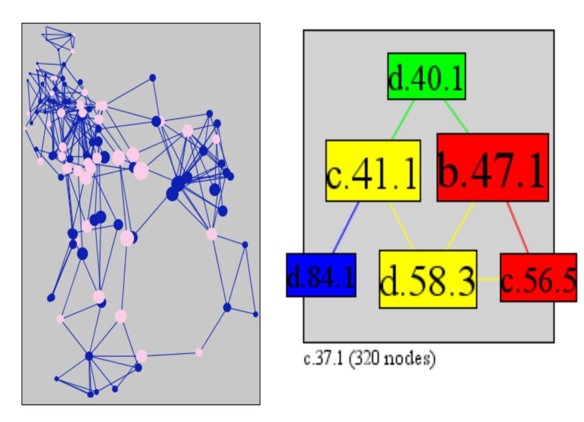 https://static-content.springer.com/image/art%3A10.1186%2F1471-2105-4-45/MediaObjects/12859_2003_Article_95_Fig17_HTML.jpg