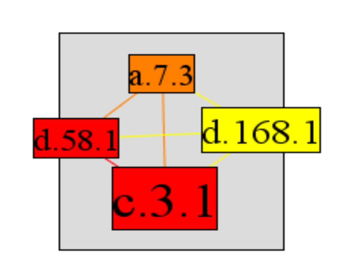 https://static-content.springer.com/image/art%3A10.1186%2F1471-2105-4-45/MediaObjects/12859_2003_Article_95_Fig9_HTML.jpg