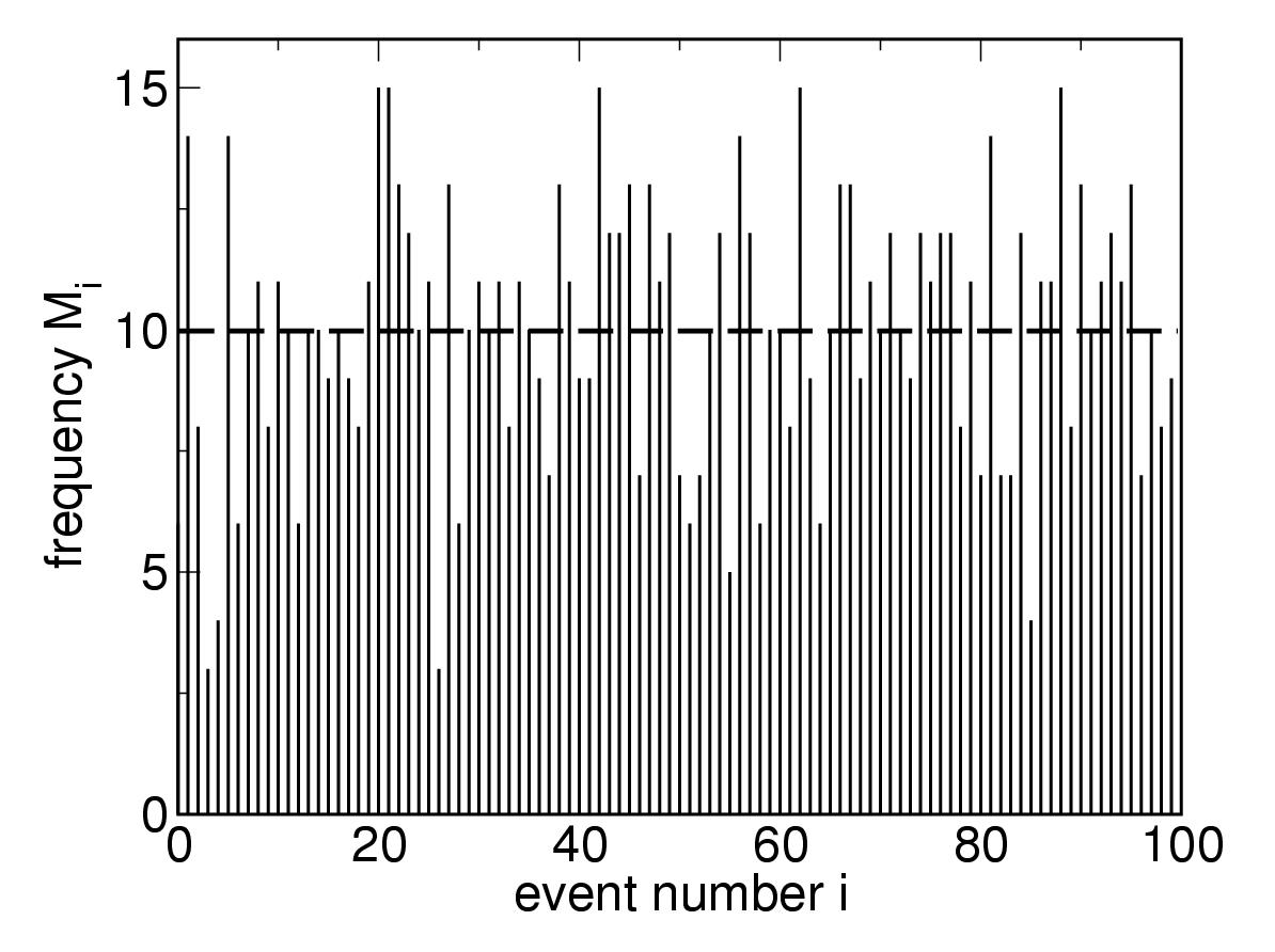 https://static-content.springer.com/image/art%3A10.1186%2F1471-2105-4-58/MediaObjects/12859_2003_Article_108_Fig1_HTML.jpg
