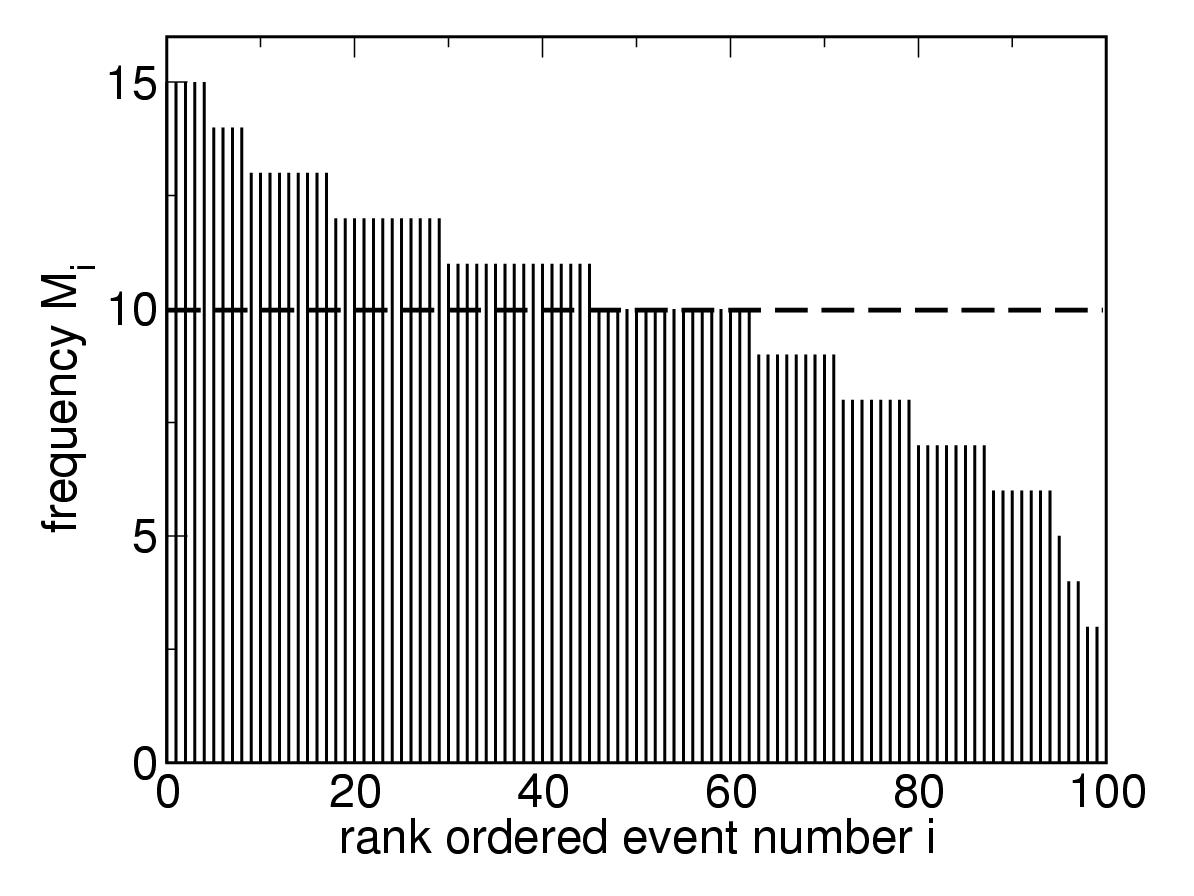 https://static-content.springer.com/image/art%3A10.1186%2F1471-2105-4-58/MediaObjects/12859_2003_Article_108_Fig2_HTML.jpg