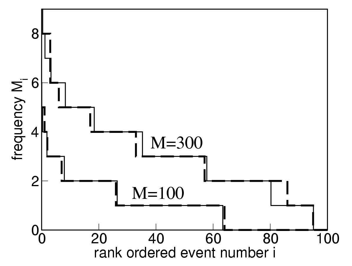 https://static-content.springer.com/image/art%3A10.1186%2F1471-2105-4-58/MediaObjects/12859_2003_Article_108_Fig3_HTML.jpg