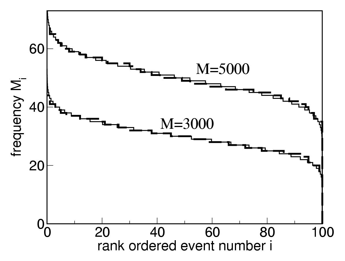 https://static-content.springer.com/image/art%3A10.1186%2F1471-2105-4-58/MediaObjects/12859_2003_Article_108_Fig4_HTML.jpg