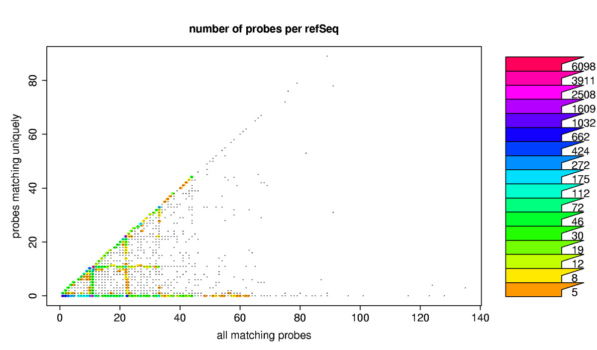 https://static-content.springer.com/image/art%3A10.1186%2F1471-2105-5-111/MediaObjects/12859_2004_Article_227_Fig4_HTML.jpg