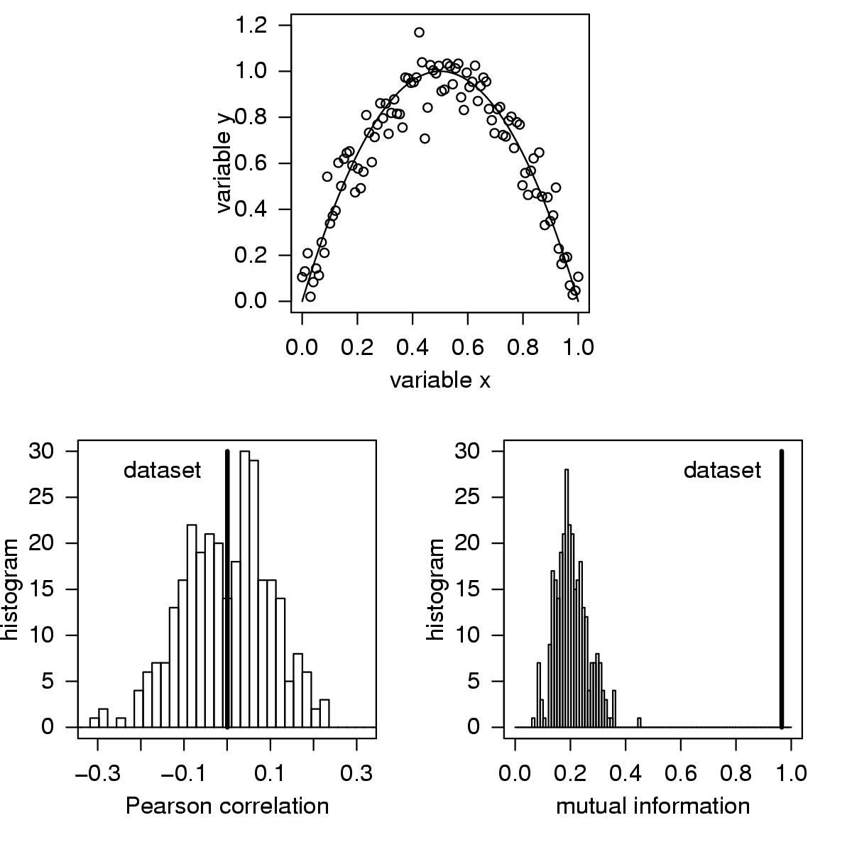 https://static-content.springer.com/image/art%3A10.1186%2F1471-2105-5-118/MediaObjects/12859_2003_Article_234_Fig1_HTML.jpg