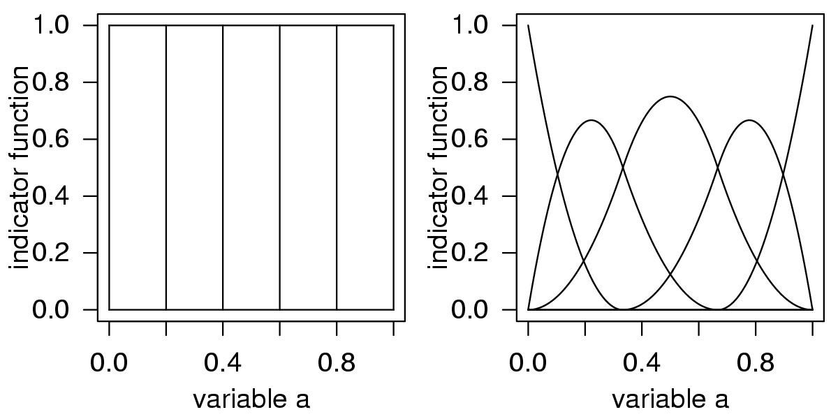 https://static-content.springer.com/image/art%3A10.1186%2F1471-2105-5-118/MediaObjects/12859_2003_Article_234_Fig2_HTML.jpg