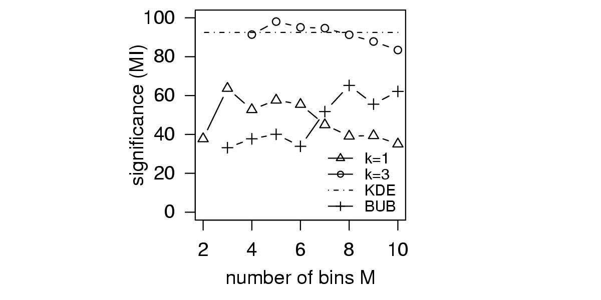 https://static-content.springer.com/image/art%3A10.1186%2F1471-2105-5-118/MediaObjects/12859_2003_Article_234_Fig6_HTML.jpg