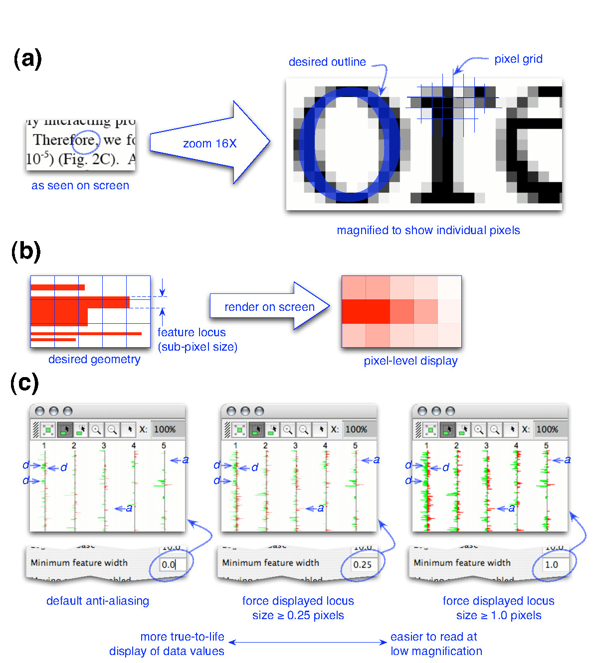 https://static-content.springer.com/image/art%3A10.1186%2F1471-2105-5-151/MediaObjects/12859_2004_Article_267_Fig5_HTML.jpg