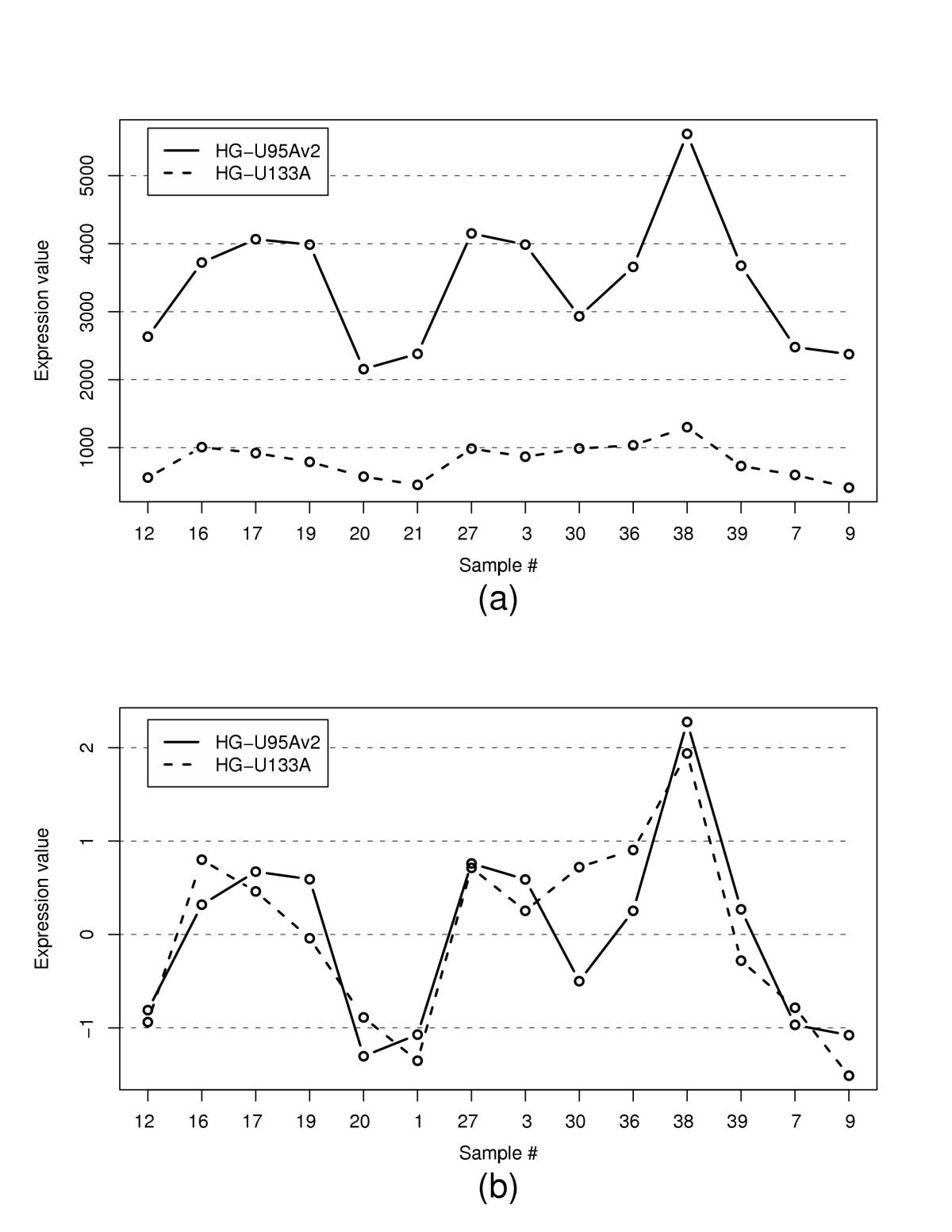 https://static-content.springer.com/image/art%3A10.1186%2F1471-2105-5-159/MediaObjects/12859_2004_Article_275_Fig3_HTML.jpg