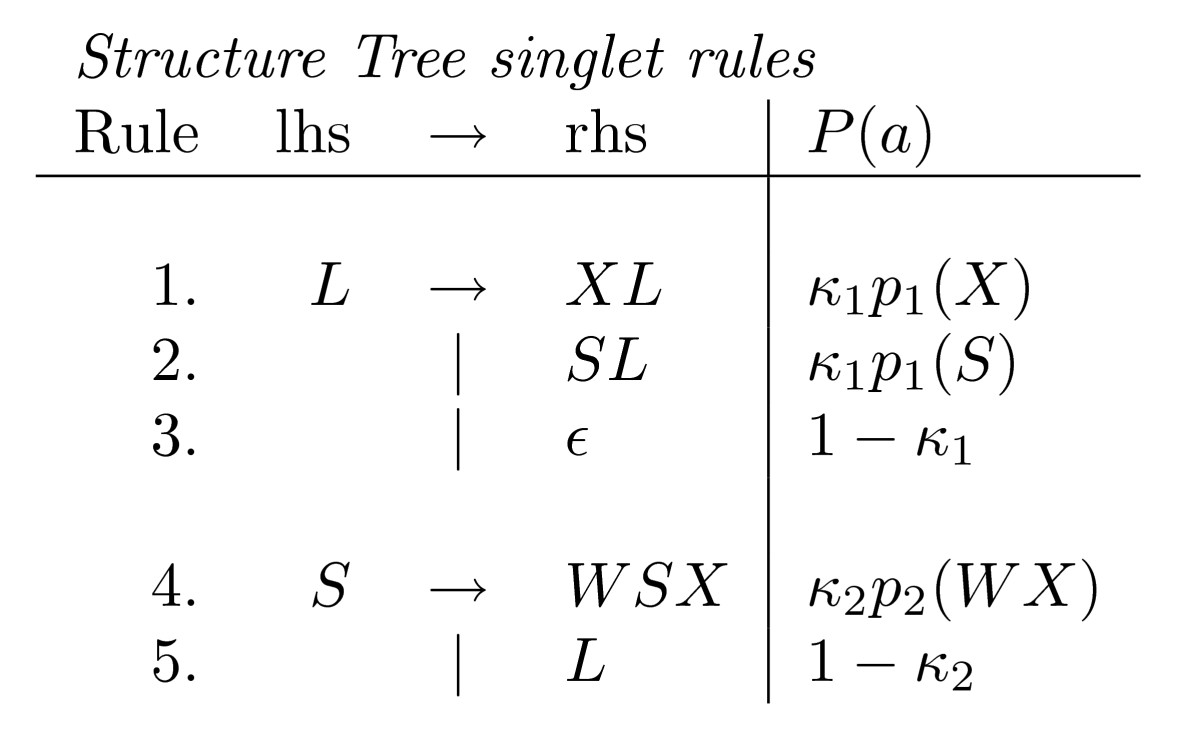 https://static-content.springer.com/image/art%3A10.1186%2F1471-2105-5-166/MediaObjects/12859_2004_Article_282_Fig5_HTML.jpg