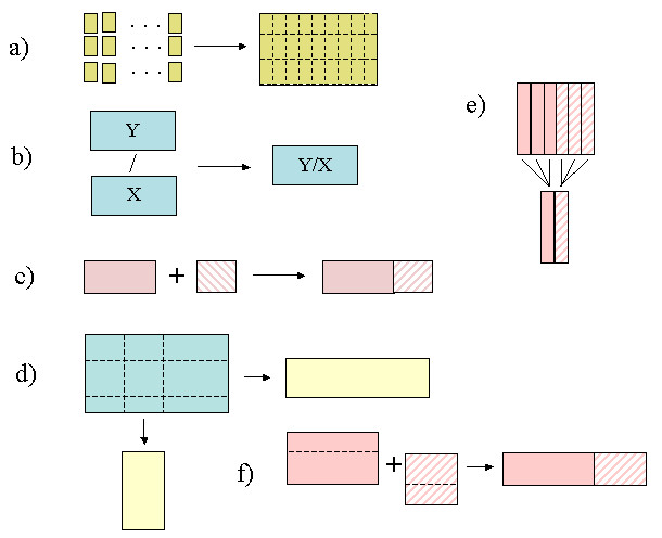 https://static-content.springer.com/image/art%3A10.1186%2F1471-2105-5-195/MediaObjects/12859_2004_Article_311_Fig3_HTML.jpg
