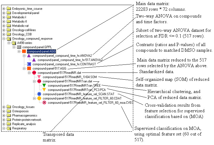 https://static-content.springer.com/image/art%3A10.1186%2F1471-2105-5-195/MediaObjects/12859_2004_Article_311_Fig5_HTML.jpg