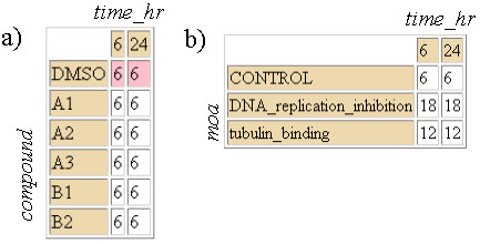 https://static-content.springer.com/image/art%3A10.1186%2F1471-2105-5-195/MediaObjects/12859_2004_Article_311_Fig6_HTML.jpg
