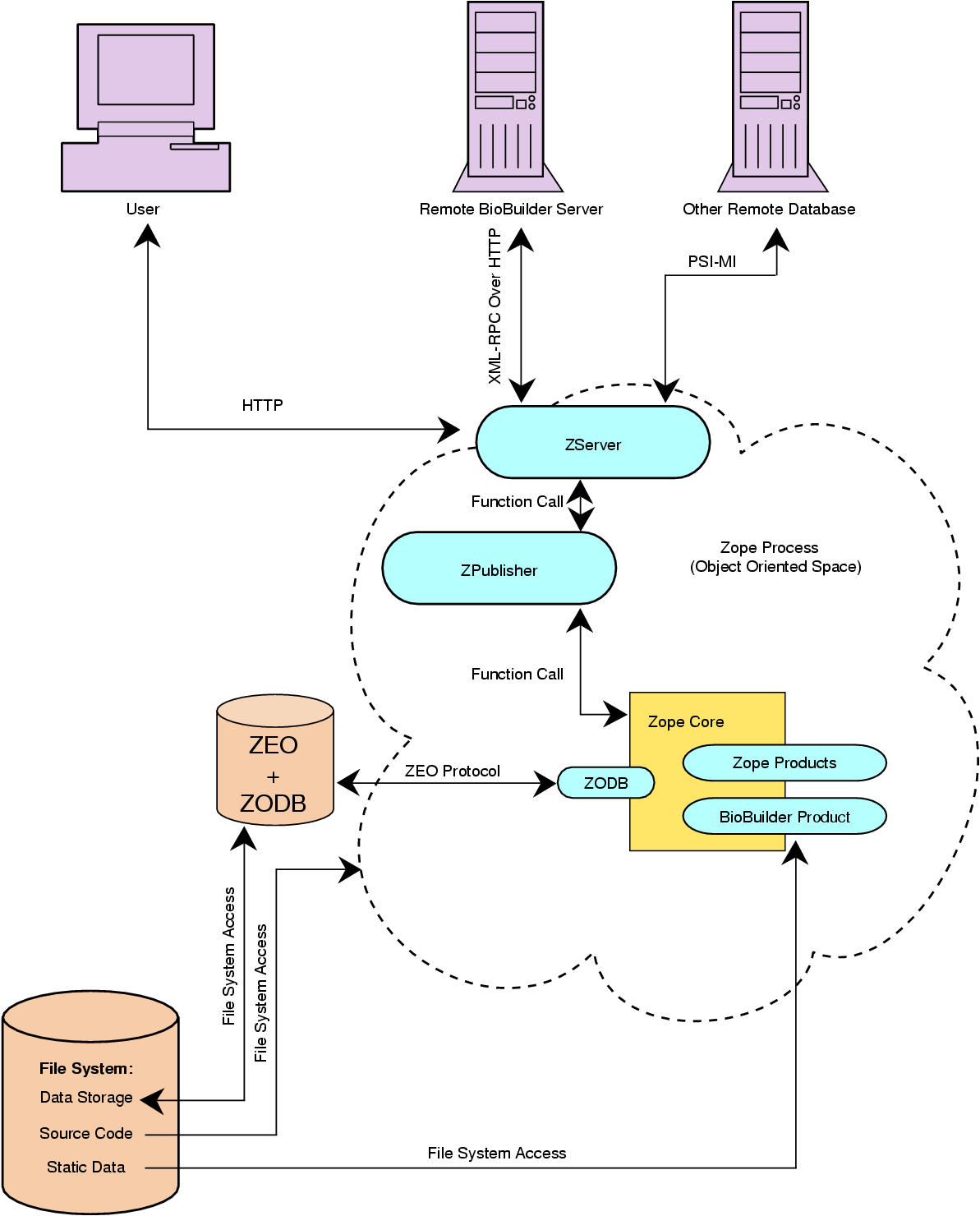 https://static-content.springer.com/image/art%3A10.1186%2F1471-2105-5-43/MediaObjects/12859_2003_Article_159_Fig1_HTML.jpg