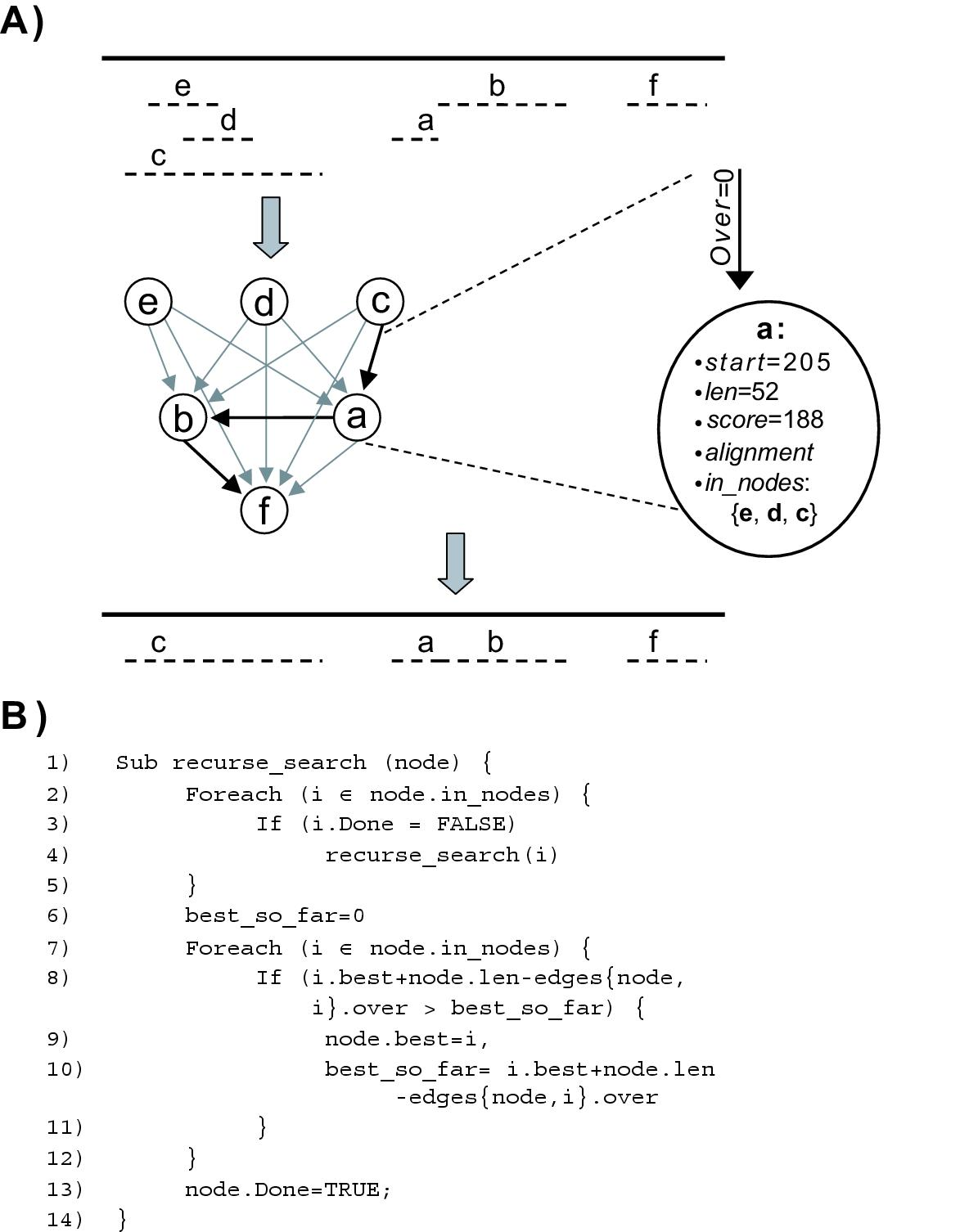https://static-content.springer.com/image/art%3A10.1186%2F1471-2105-5-62/MediaObjects/12859_2003_Article_178_Fig1_HTML.jpg