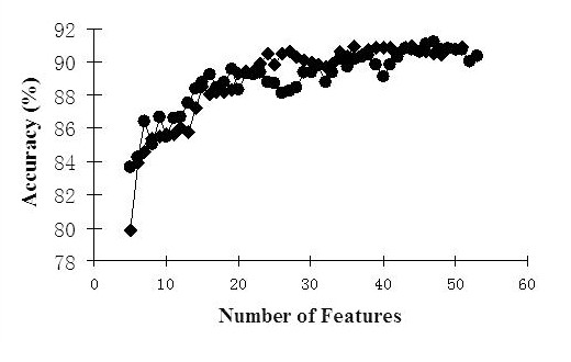 https://static-content.springer.com/image/art%3A10.1186%2F1471-2105-5-78/MediaObjects/12859_2004_Article_194_Fig5_HTML.jpg